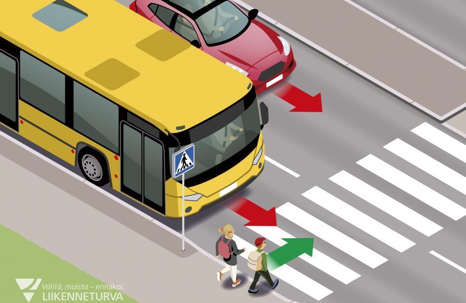 Linja-auto ja henkilöauto väistävät suojatietä ylittävälle jalankulkijalle