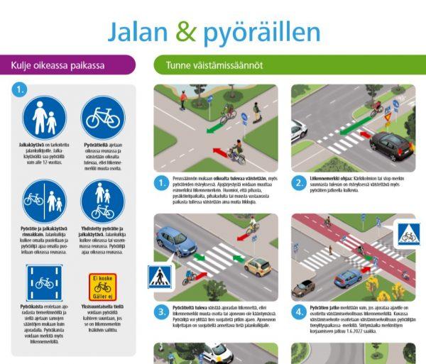 Jalan ja pyöräillen julisteessa kerrataan tavallisimmat väistämissäännöt.